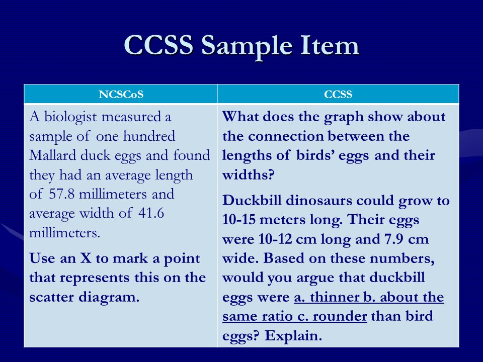 CCSS Sample Item NCSCoS. CCSS.