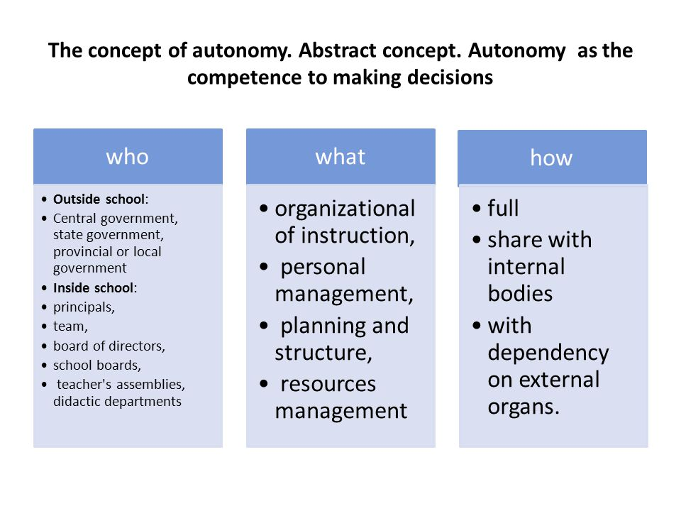 The concept of autonomy. Abstract concept
