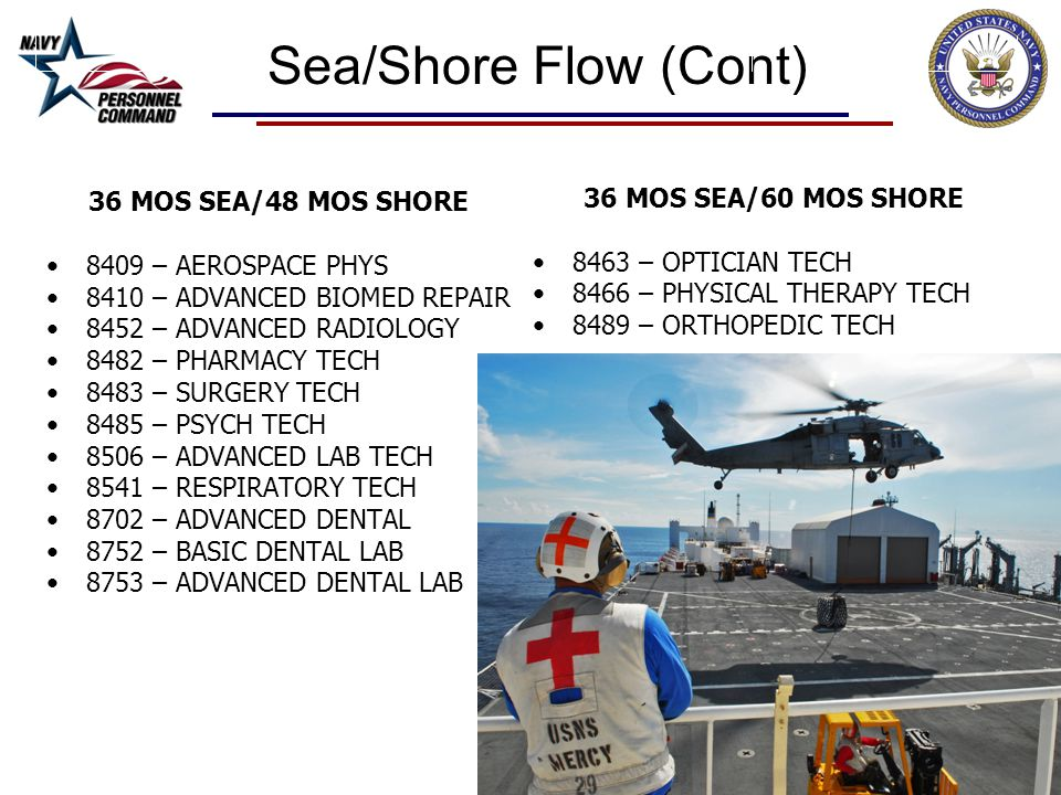 Sea/Shore Flow (Cont) 36 MOS SEA/60 MOS SHORE 36 MOS SEA/48 MOS SHORE