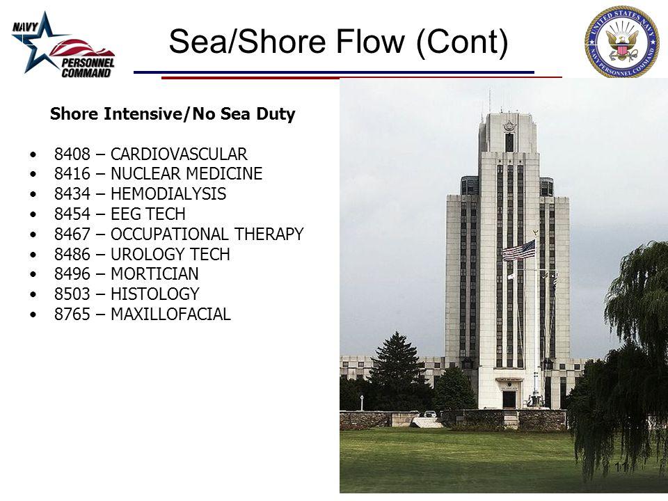 Shore Intensive/No Sea Duty