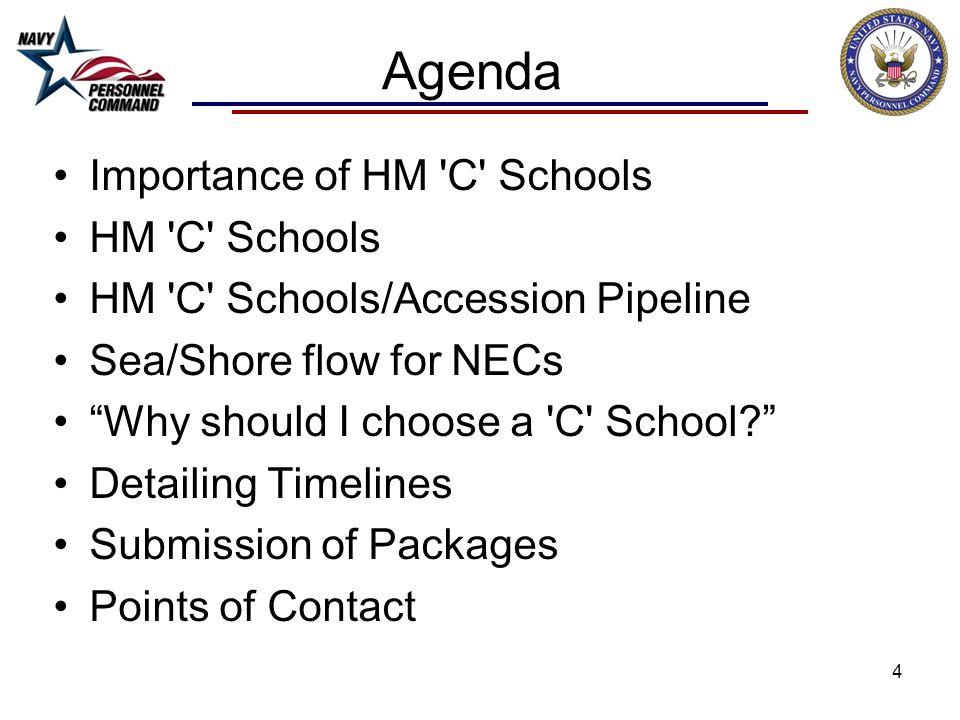 Agenda Importance of HM C Schools HM C Schools