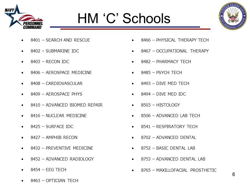 HM 'C' Schools 8401 – SEARCH AND RESCUE 8402 – SUBMARINE IDC