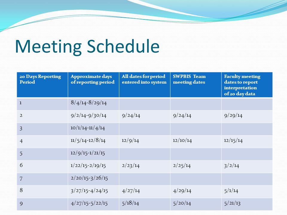 Meeting Schedule 1 8/4/14-8/29/14 2 9/2/14-9/30/14 9/24/14 9/29/14 3