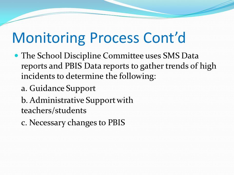 Monitoring Process Cont'd