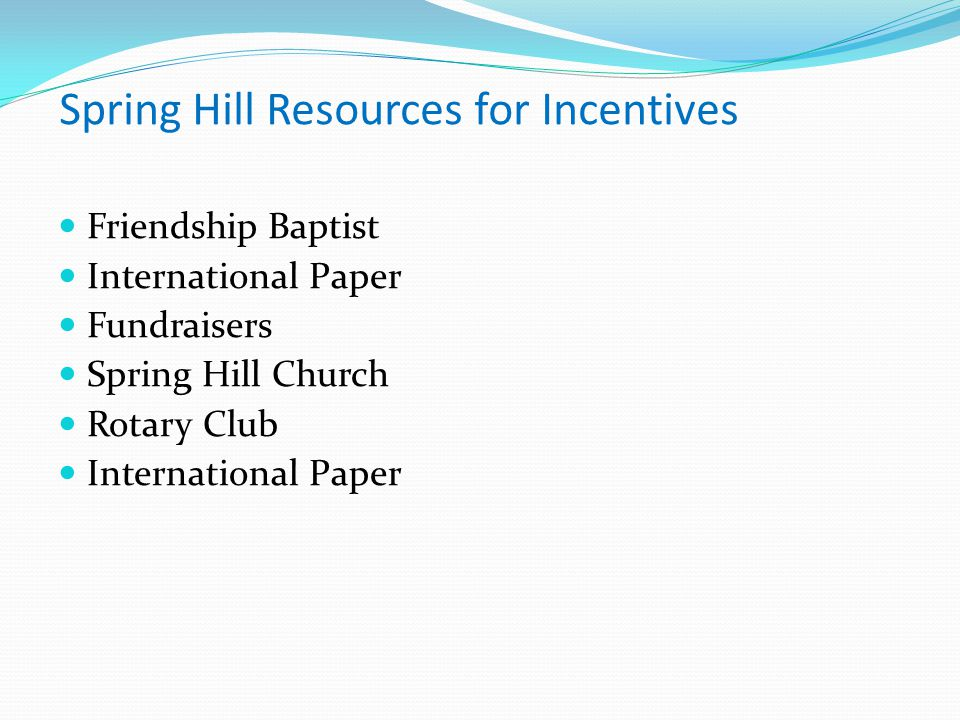 Spring Hill Resources for Incentives