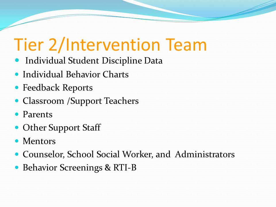 Tier 2/Intervention Team