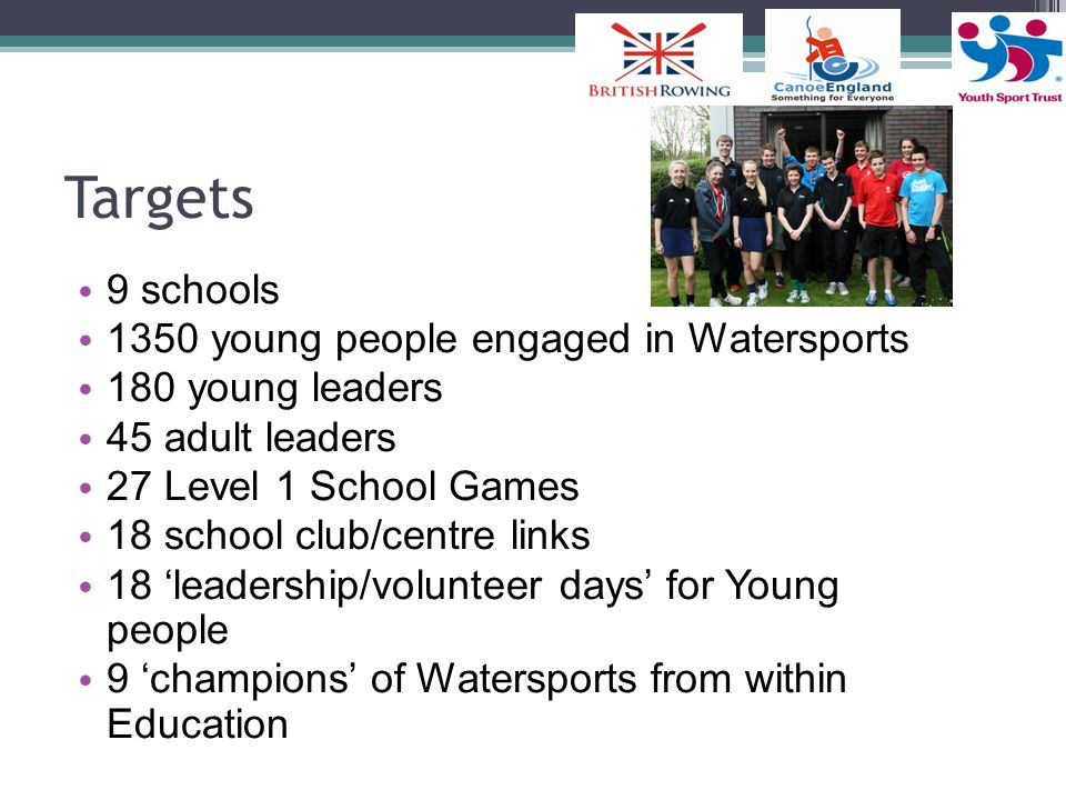 Targets 9 schools 1350 young people engaged in Watersports