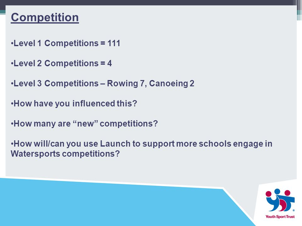 Competition Level 1 Competitions = 111 Level 2 Competitions = 4
