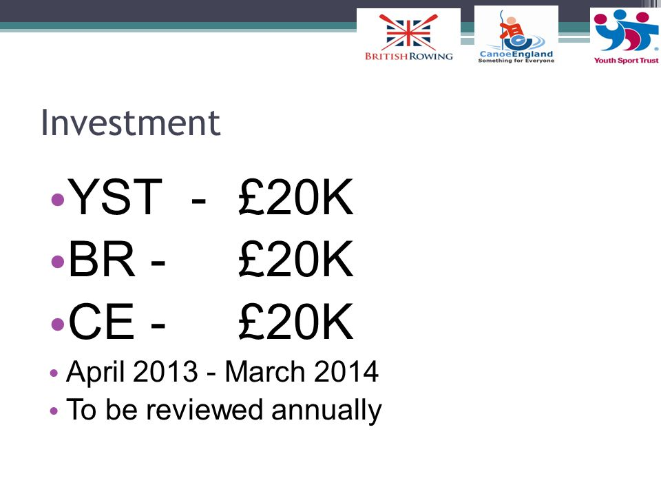 YST - £20K BR - £20K CE - £20K Investment April 2013 - March 2014