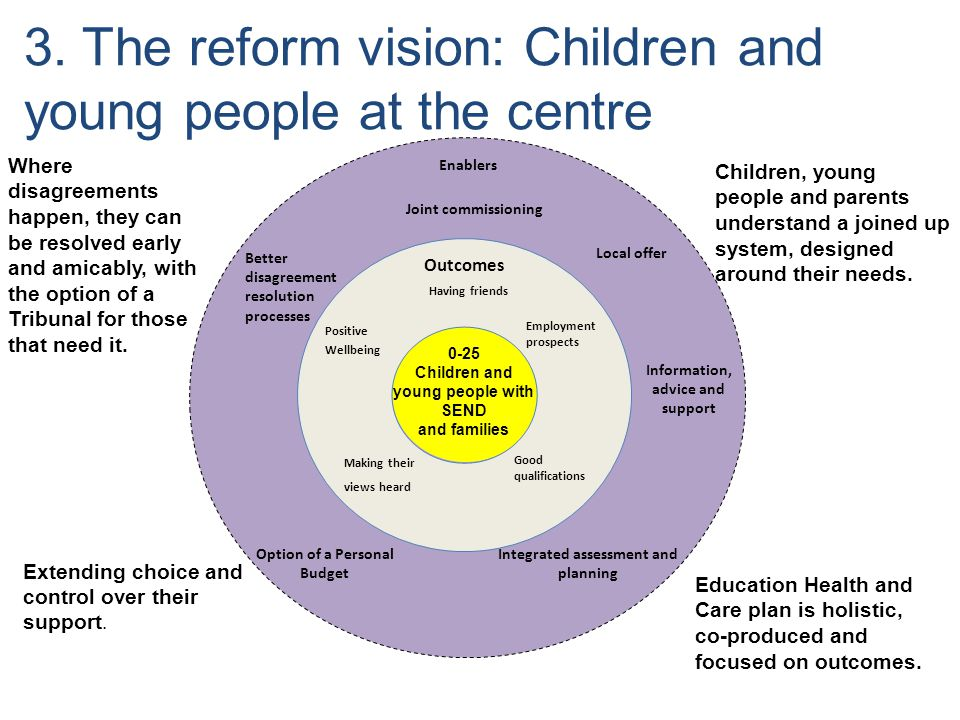 3. The reform vision: Children and young people at the centre