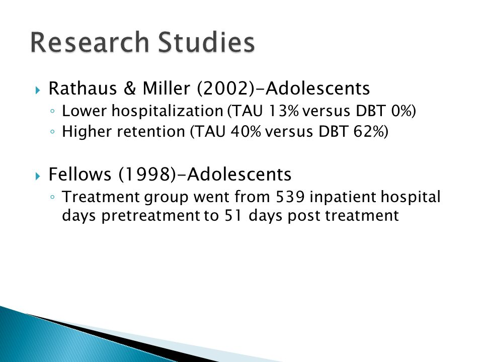 Research Studies Rathaus & Miller (2002)-Adolescents