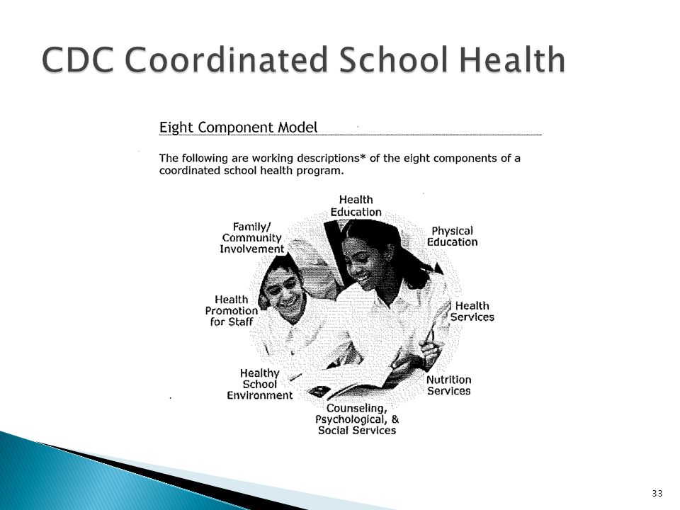 CDC Coordinated School Health