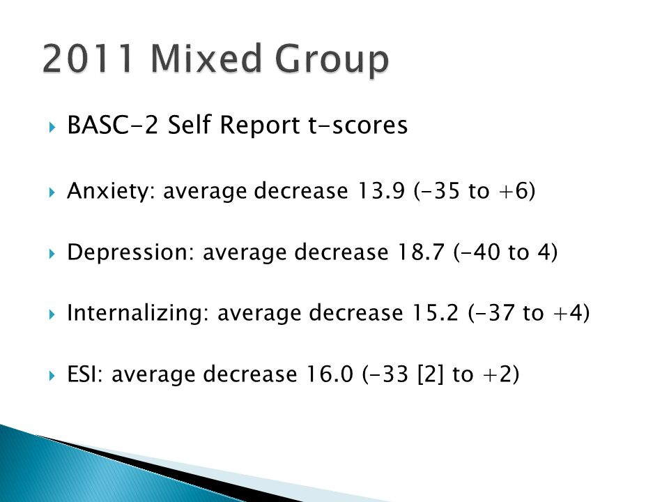 2011 Mixed Group BASC-2 Self Report t-scores