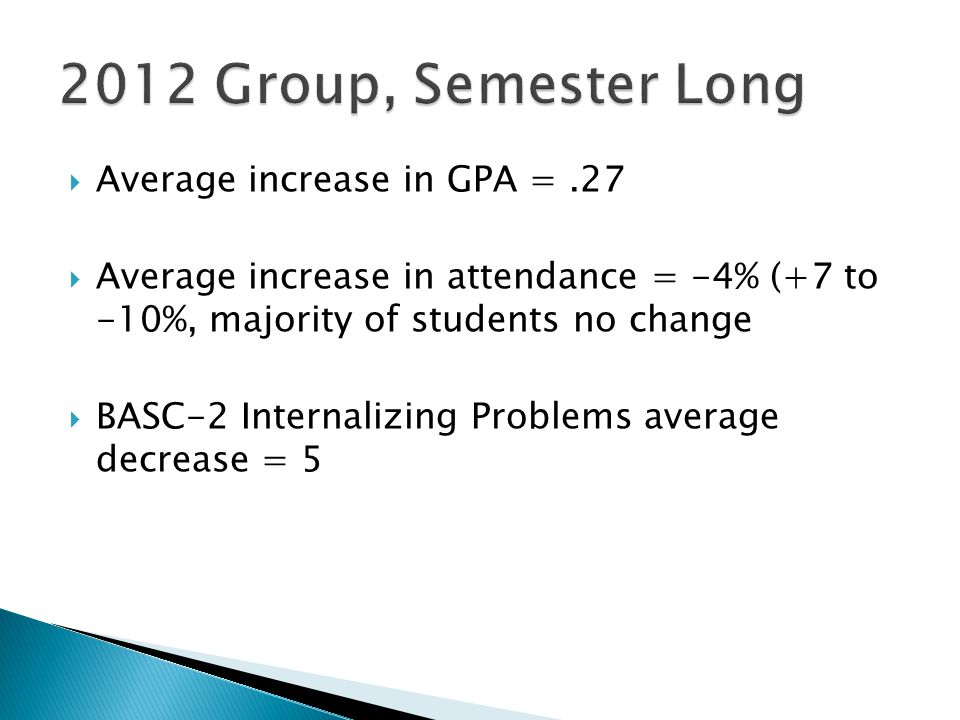 2012 Group, Semester Long Average increase in GPA = .27