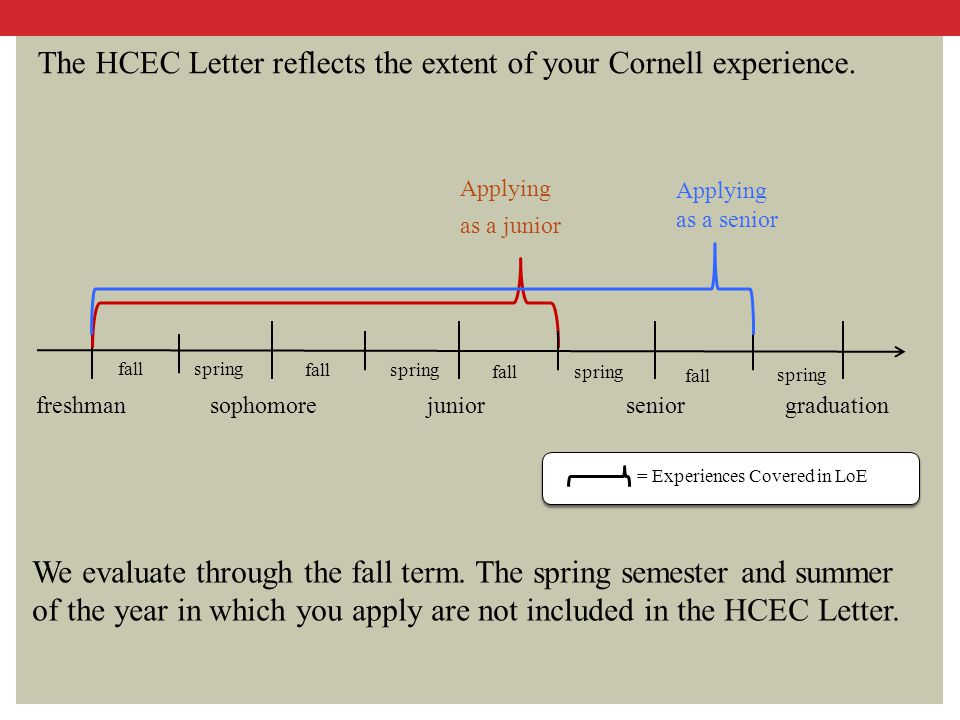 The HCEC Letter reflects the extent of your Cornell experience.