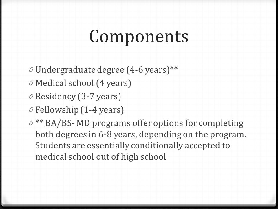 Components Undergraduate degree (4-6 years)** Medical school (4 years)