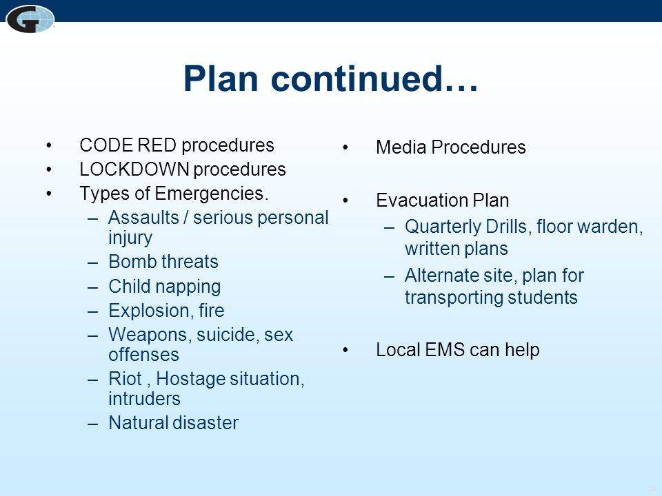 Plan continued… CODE RED procedures LOCKDOWN procedures