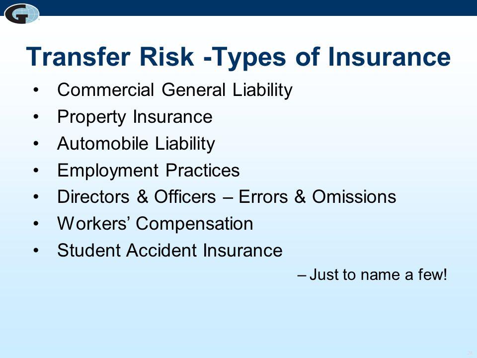 Transfer Risk -Types of Insurance