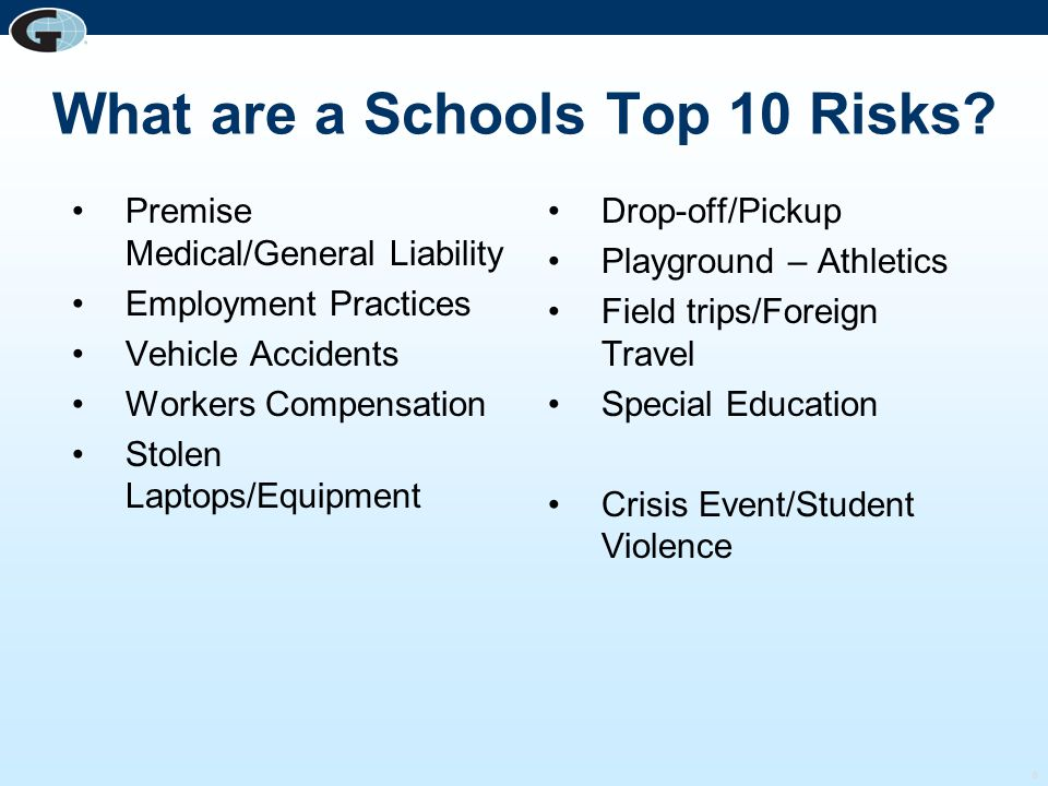 What are a Schools Top 10 Risks