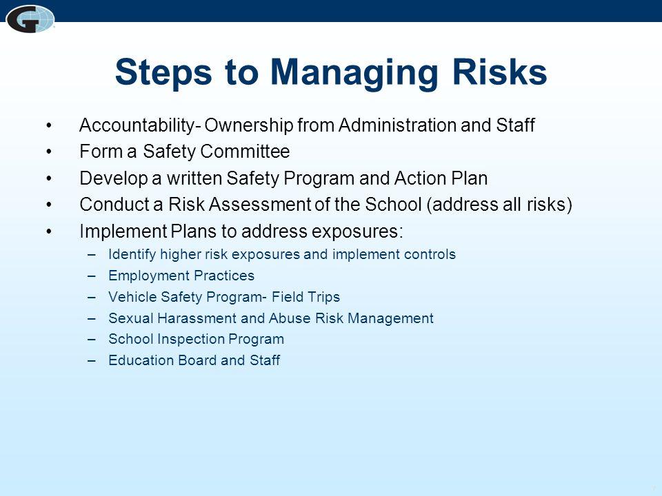 Steps to Managing Risks
