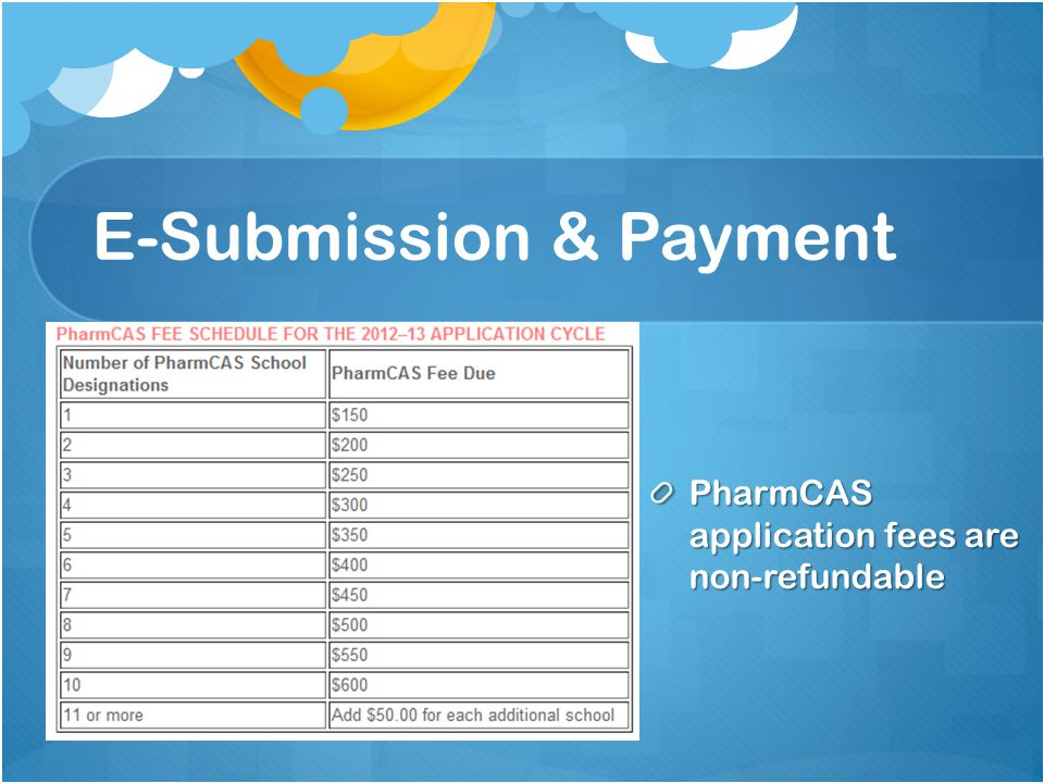 E-Submission & Payment