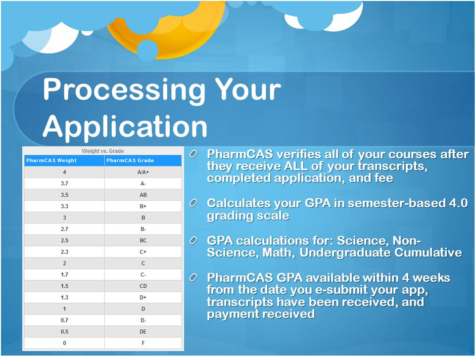 Processing Your Application