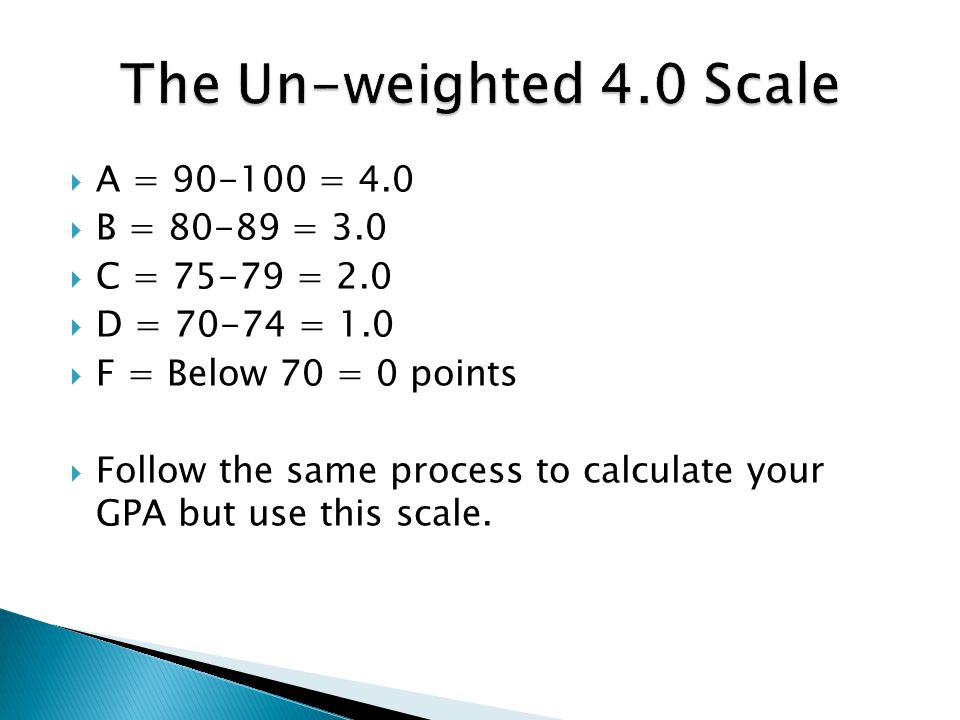 The Un-weighted 4.0 Scale A = 90-100 = 4.0 B = 80-89 = 3.0