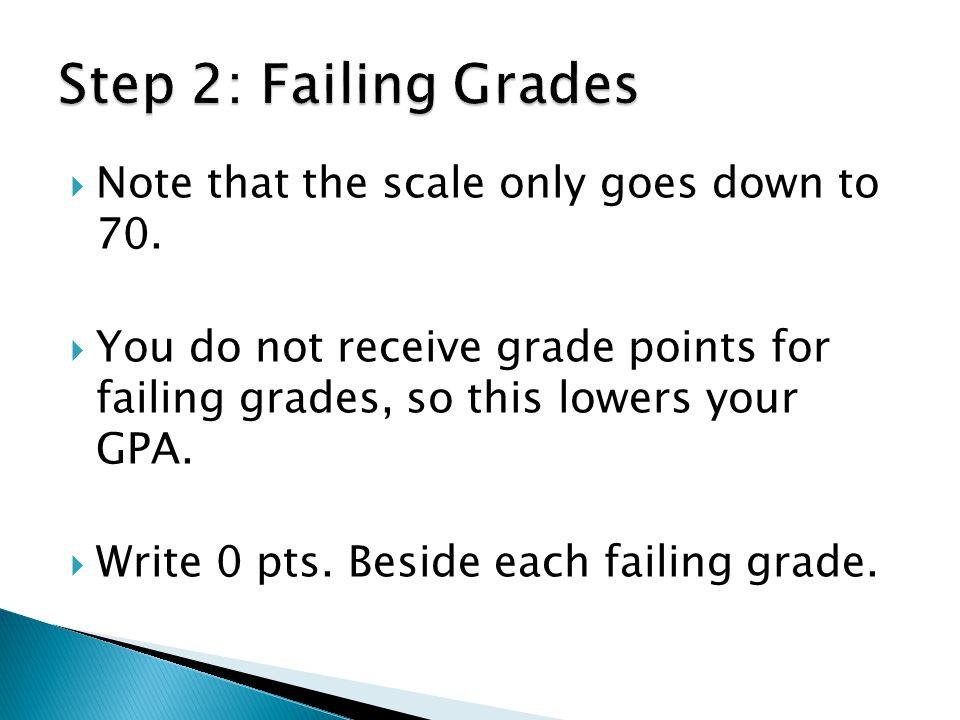 Step 2: Failing Grades Note that the scale only goes down to 70.