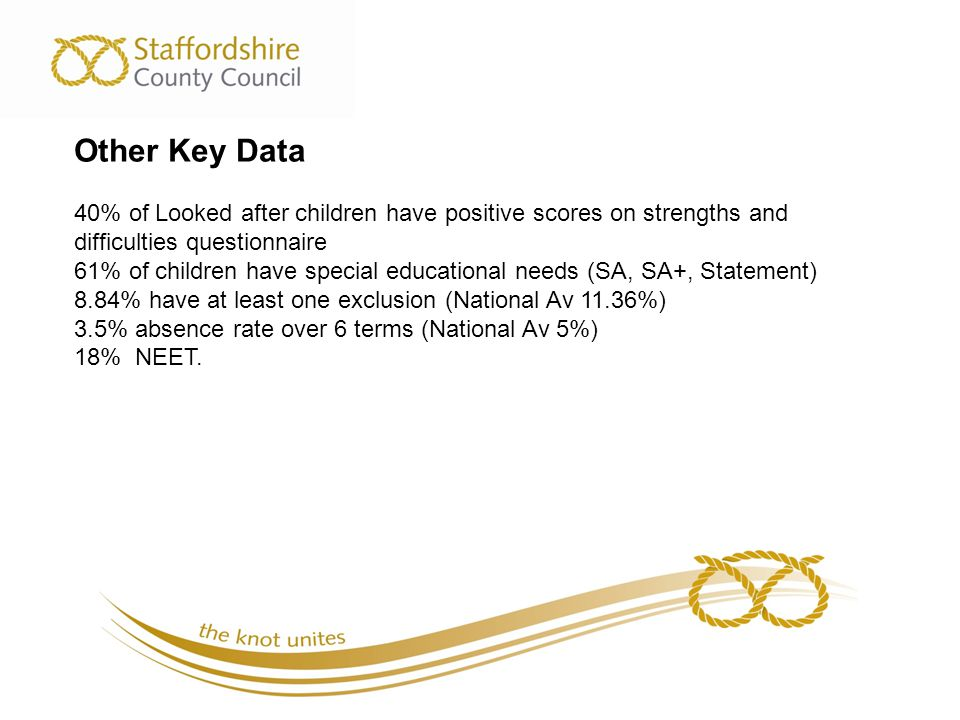 Other Key Data 40% of Looked after children have positive scores on strengths and difficulties questionnaire.