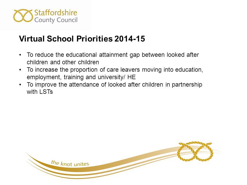 Virtual School Priorities 2014-15