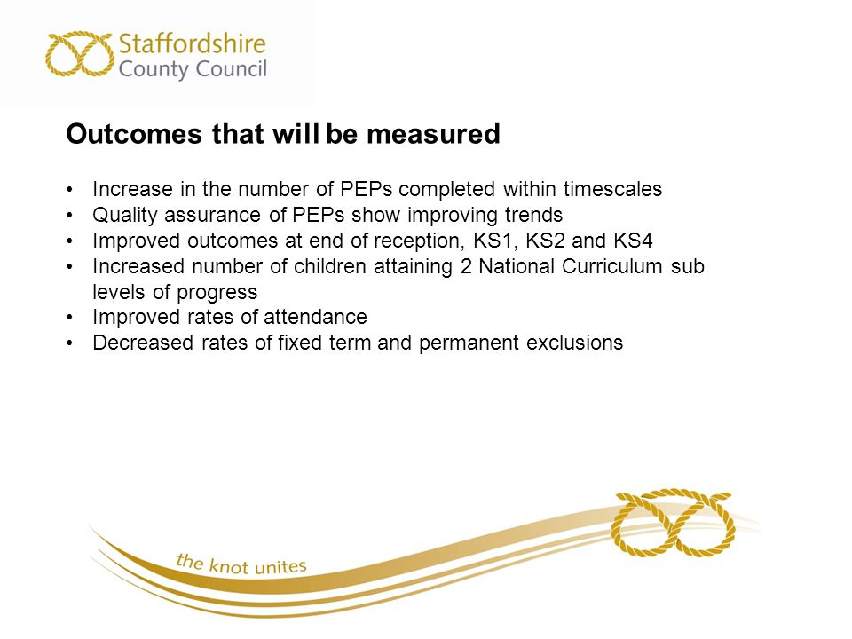 Outcomes that will be measured