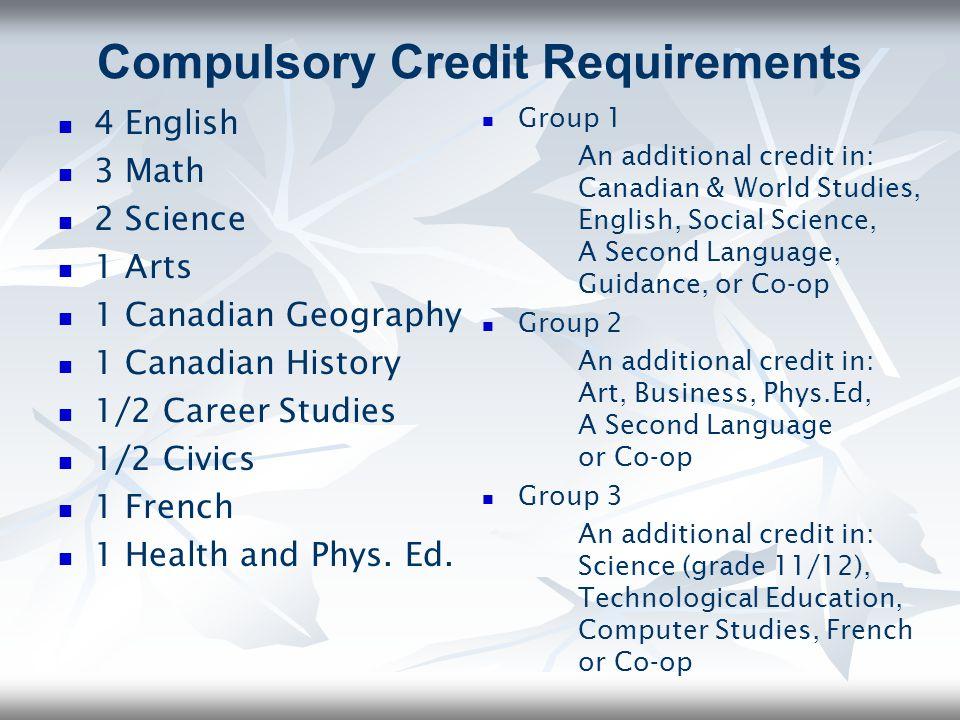 Compulsory Credit Requirements