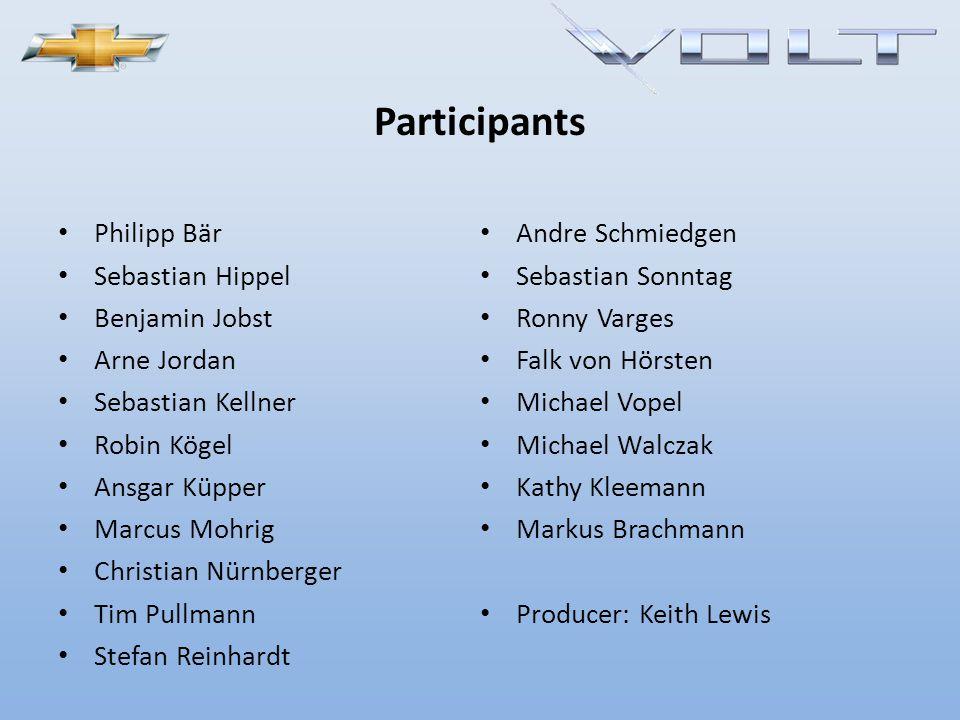 Participants Philipp Bär Andre Schmiedgen Sebastian Hippel