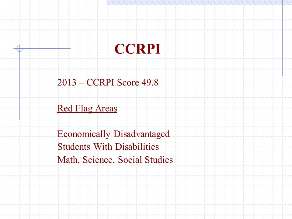 CCRPI 2013 – CCRPI Score 49.8 Red Flag Areas Economically Disadvantaged Students With Disabilities Math, Science, Social Studies