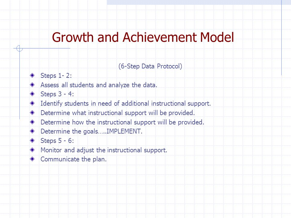 Growth and Achievement Model