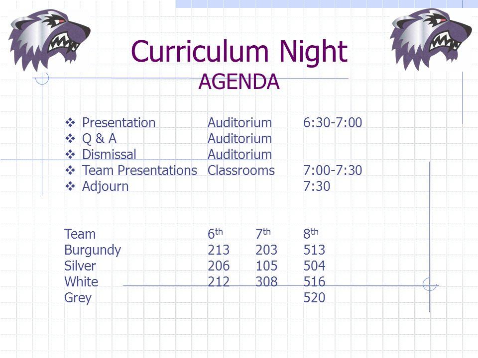 Curriculum Night AGENDA