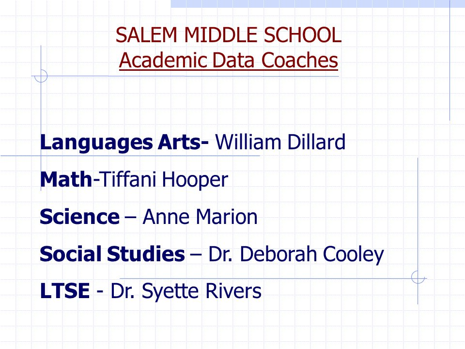 SALEM MIDDLE SCHOOL Academic Data Coaches