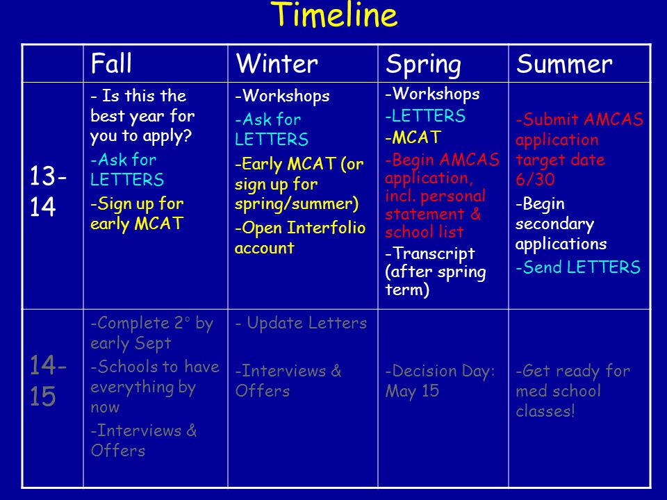 Timeline Fall Winter Spring Summer 13- 14 14-15