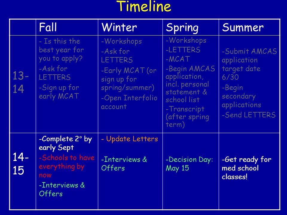 Timeline Fall Winter Spring Summer 13-14 14-15