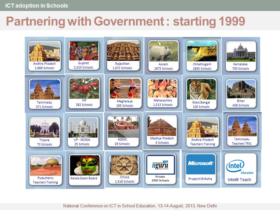 Partnering with Government : starting 1999