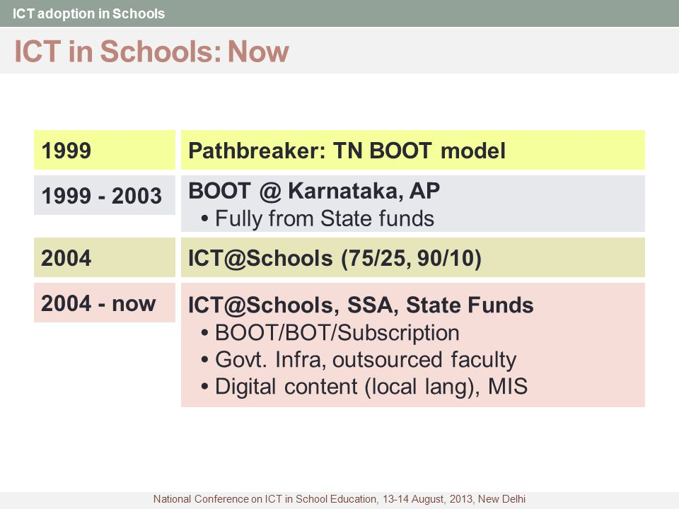 ICT in Schools: Now 1999 Pathbreaker: TN BOOT model 1999 - 2003