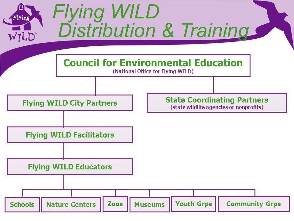 Flying WILD Distribution & Training