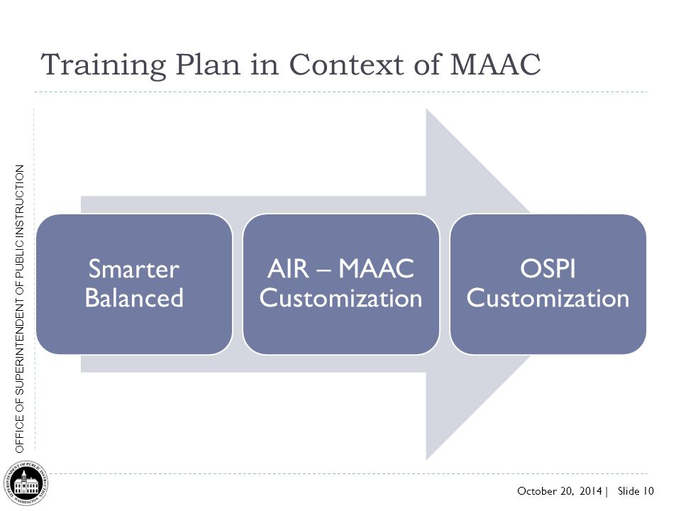 Training Plan in Context of MAAC
