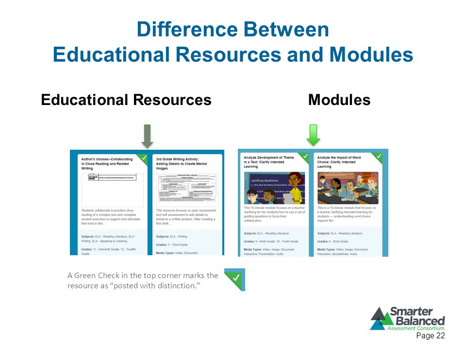Difference Between Educational Resources and Modules