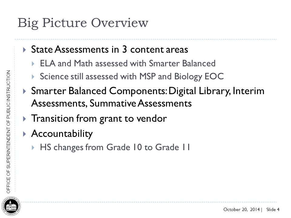 Big Picture Overview State Assessments in 3 content areas