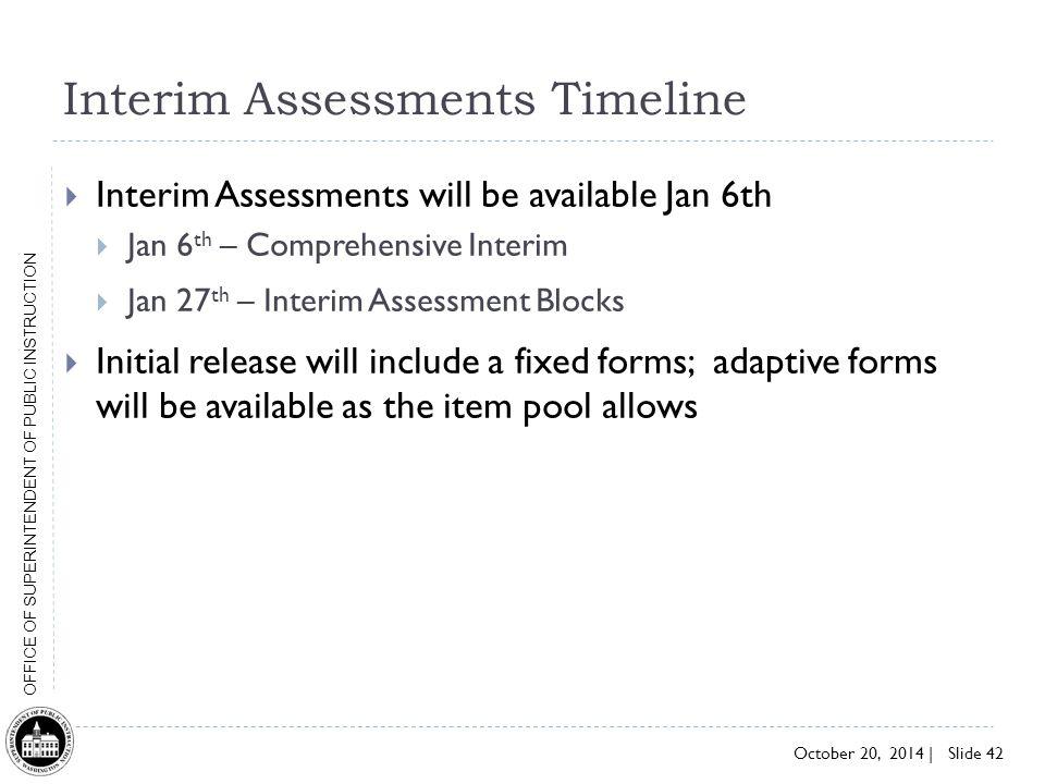 Interim Assessments Timeline