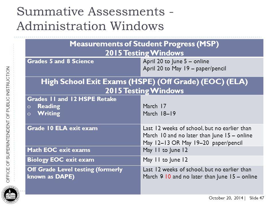 Summative Assessments - Administration Windows