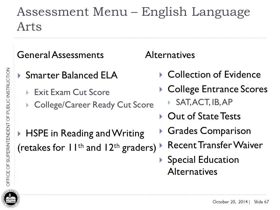 Assessment Menu – English Language Arts