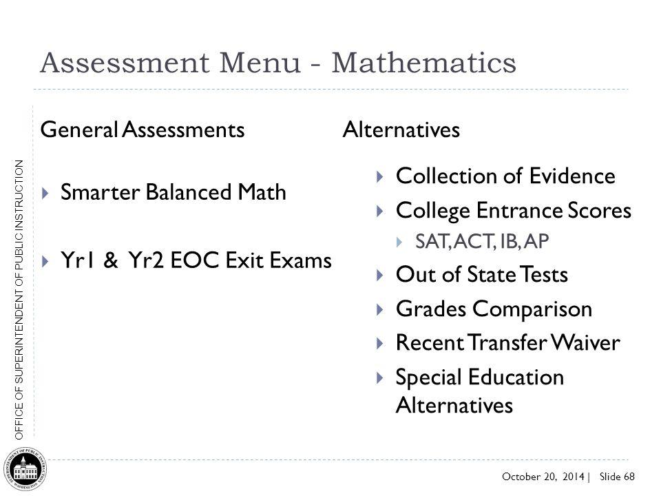 Assessment Menu - Mathematics
