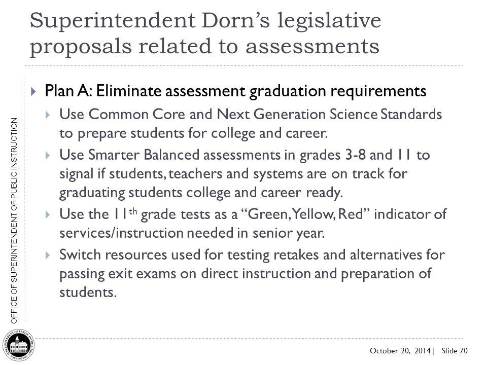 Superintendent Dorn's legislative proposals related to assessments